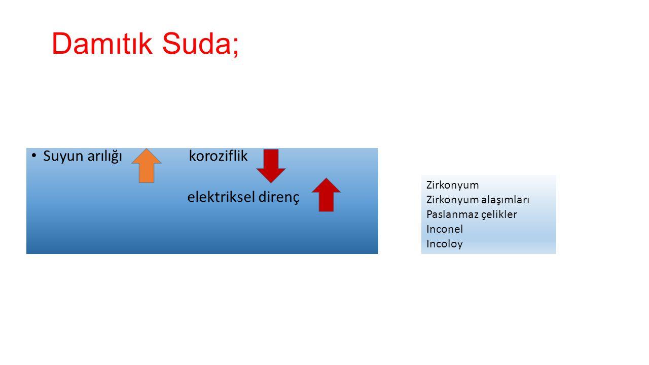 Damıtık Suda; Suyun arılığı koroziflik elektriksel direnç Zirkonyum Zirkonyum alaşımları Paslanmaz çelikler Inconel Incoloy