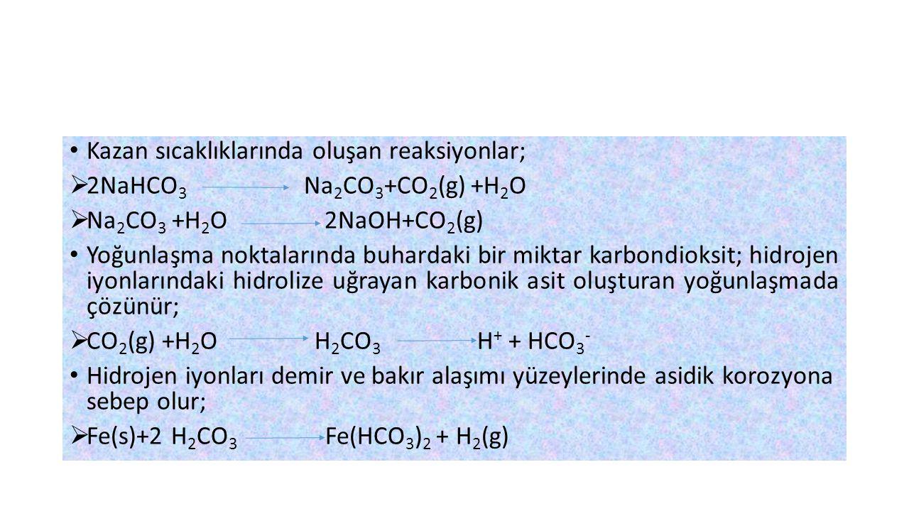 Kazan sıcaklıklarında oluşan reaksiyonlar;  2NaHCO 3 Na 2 CO 3 +CO 2 (g) +H 2 O  Na 2 CO 3 +H 2 O 2NaOH+CO 2 (g) Yoğunlaşma noktalarında buhardaki b