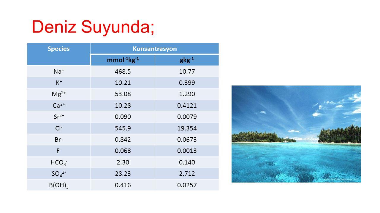 Deniz Suyunda; SpeciesKonsantrasyon mmol -1 kg -1 gkg -1 Na + 468.510.77 K+K+ 10.210.399 Mg 2+ 53.081.290 Ca 2+ 10.280.4121 Sr 2+ 0.0900.0079 Cl - 545