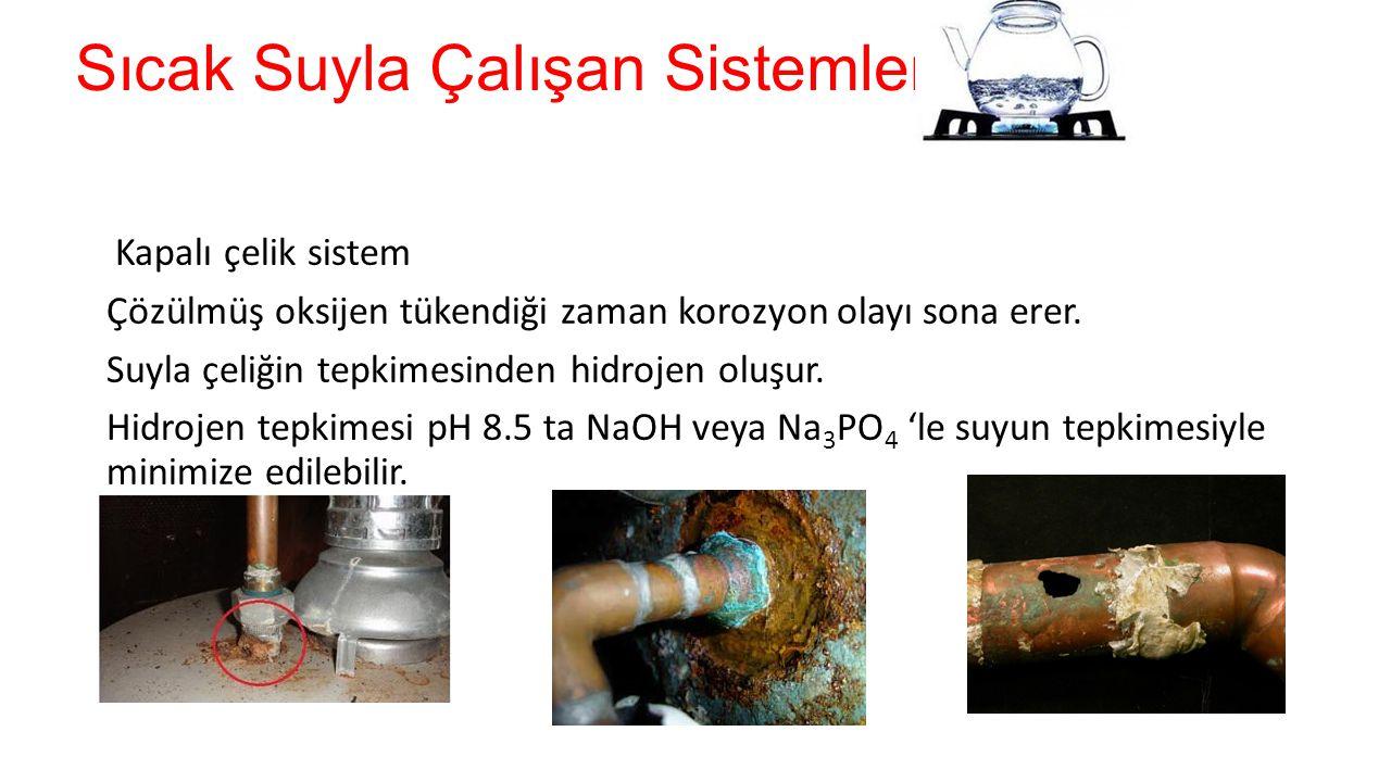 Sıcak Suyla Çalışan Sistemlerde; Kapalı çelik sistem Çözülmüş oksijen tükendiği zaman korozyon olayı sona erer. Suyla çeliğin tepkimesinden hidrojen o
