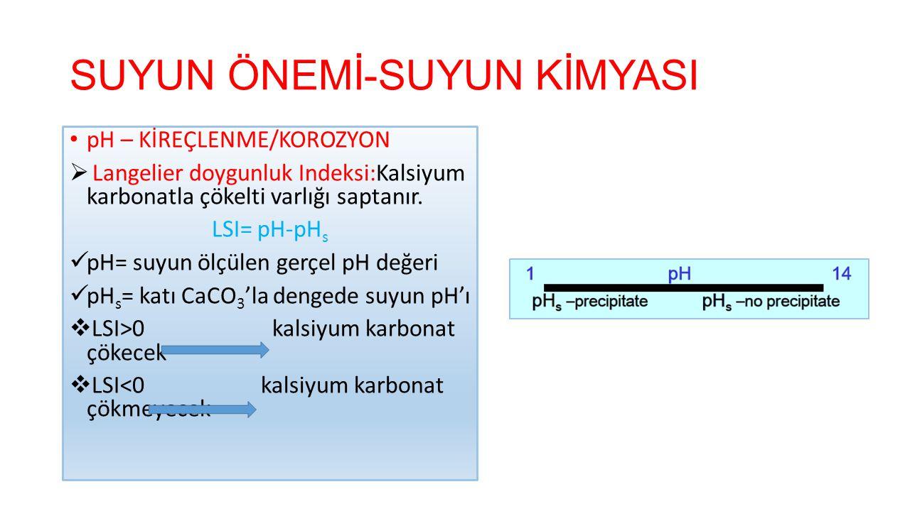 SUYUN ÖNEMİ-SUYUN KİMYASI pH – KİREÇLENME/KOROZYON  Langelier doygunluk Indeksi:Kalsiyum karbonatla çökelti varlığı saptanır. LSI= pH-pH s pH= suyun