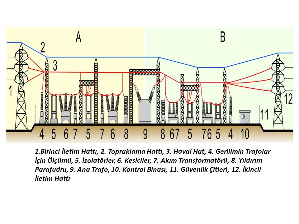 1.Birinci İletim Hattı, 2. Topraklama Hattı, 3. Havai Hat, 4. Gerilimin Trafolar İçin Ölçümü, 5. İzolatörler, 6. Kesiciler, 7. Akım Transformatörü, 8.