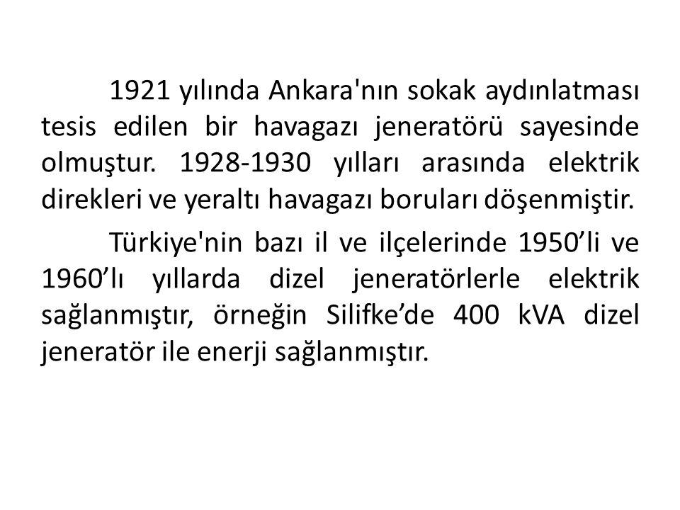 1921 yılında Ankara'nın sokak aydınlatması tesis edilen bir havagazı jeneratörü sayesinde olmuştur. 1928-1930 yılları arasında elektrik direkleri ve y