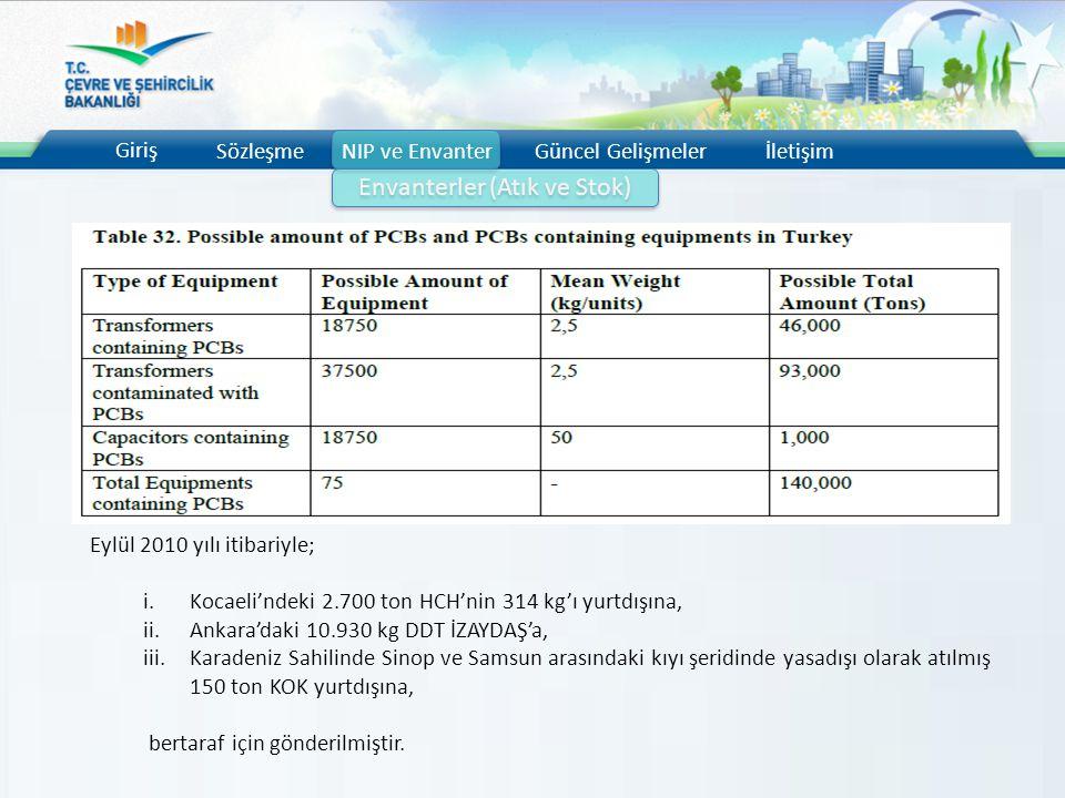 Giriş SözleşmeNIP ve EnvanterGüncel Gelişmelerİletişim Envanterler (Atık ve Stok) Eylül 2010 yılı itibariyle; i.Kocaeli'ndeki 2.700 ton HCH'nin 314 kg