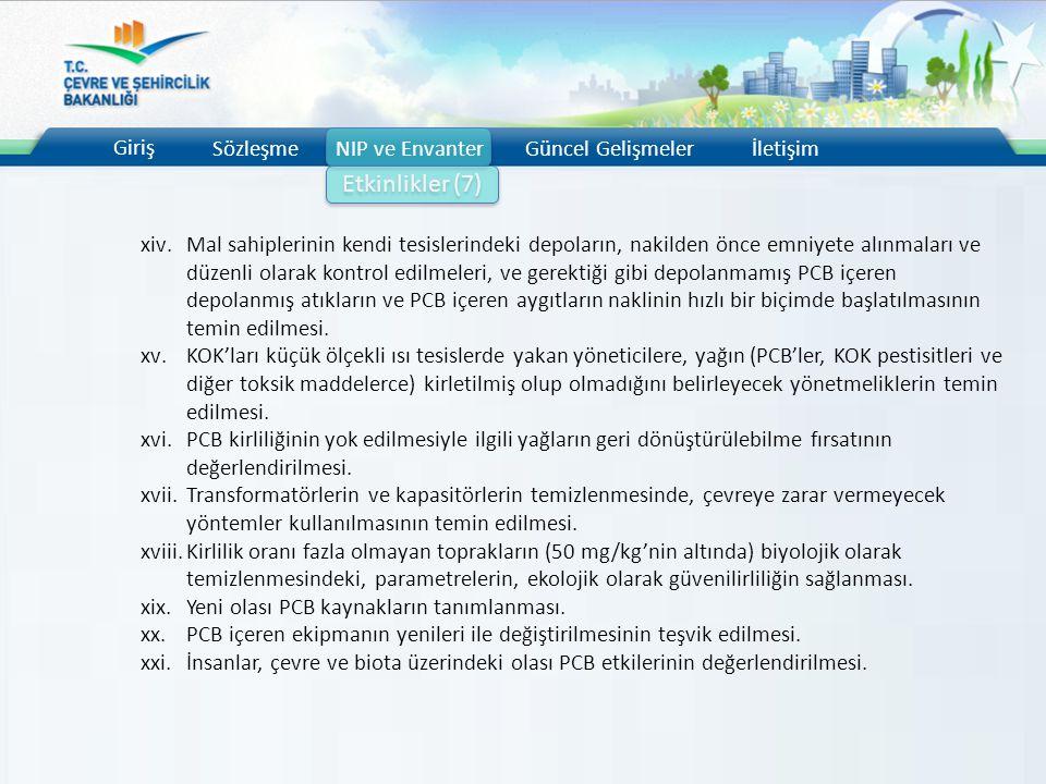 Giriş SözleşmeNIP ve EnvanterGüncel Gelişmelerİletişim Etkinlikler (7) xiv.Mal sahiplerinin kendi tesislerindeki depoların, nakilden önce emniyete alı
