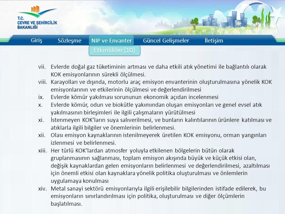 Giriş SözleşmeNIP ve EnvanterGüncel Gelişmelerİletişim Etkinlikler (10) vii.Evlerde doğal gaz tüketiminin artması ve daha etkili atık yönetimi ile bağ