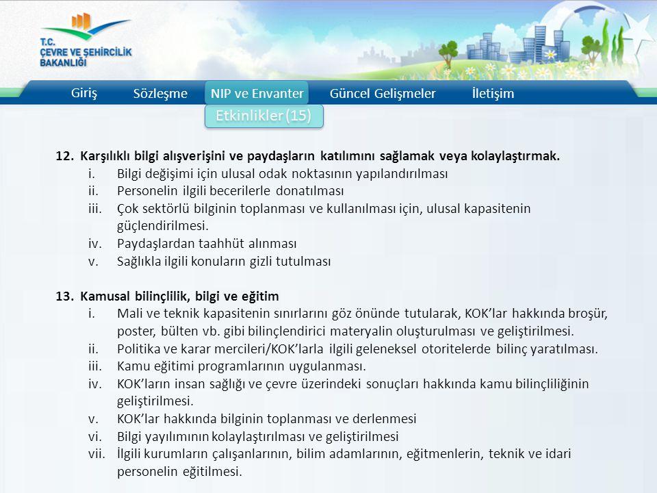 Giriş SözleşmeNIP ve EnvanterGüncel Gelişmelerİletişim Etkinlikler (15) 12.Karşılıklı bilgi alışverişini ve paydaşların katılımını sağlamak veya kolay