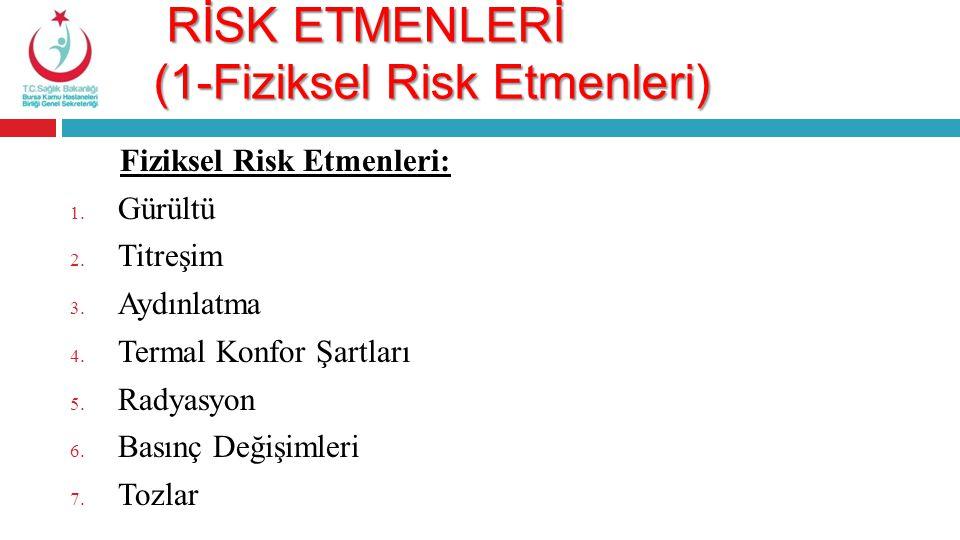 RİSK ETMENLERİ (1-Fiziksel Risk Etmenleri) RİSK ETMENLERİ (1-Fiziksel Risk Etmenleri) Fiziksel Risk Etmenleri: 1. Gürültü 2. Titreşim 3. Aydınlatma 4.