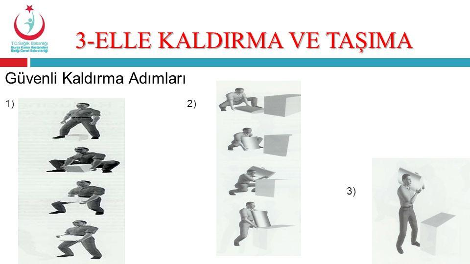 3-ELLE KALDIRMA VE TAŞIMA Güvenli Kaldırma Adımları 1) 2) 3)