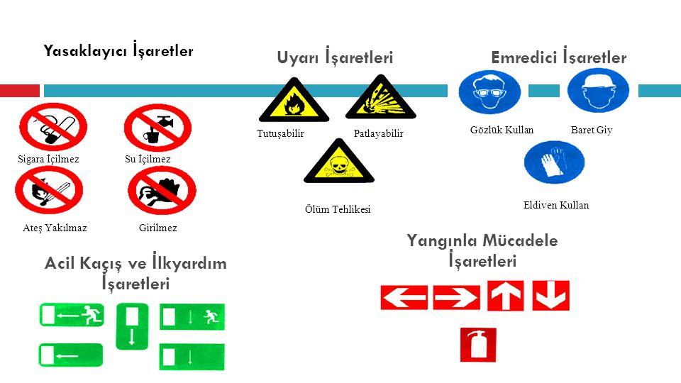 45 Yasaklayıcı İ şaretler Uyarı İ şaretleri Sigara İçilmez Su İçilmez Ateş Yakılmaz Girilmez Tutuşabilir Patlayabilir Ölüm Tehlikesi Emredici İ şaretl