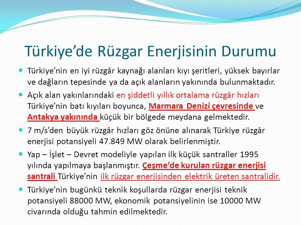 Türkiye'de Rüzgar Enerjisinin Durumu Türkiye'nin en iyi rüzgâr kaynağı alanları kıyı şeritleri, yüksek bayırlar ve dağların tepesinde ya da açık alanların yakınında bulunmaktadır.