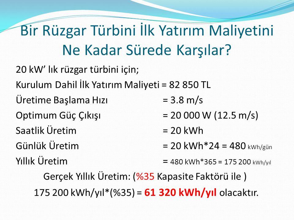 Bir Rüzgar Türbini İlk Yatırım Maliyetini Ne Kadar Sürede Karşılar? 20 kW' lık rüzgar türbini için; Kurulum Dahil İlk Yatırım Maliyeti = 82 850 TL Üre
