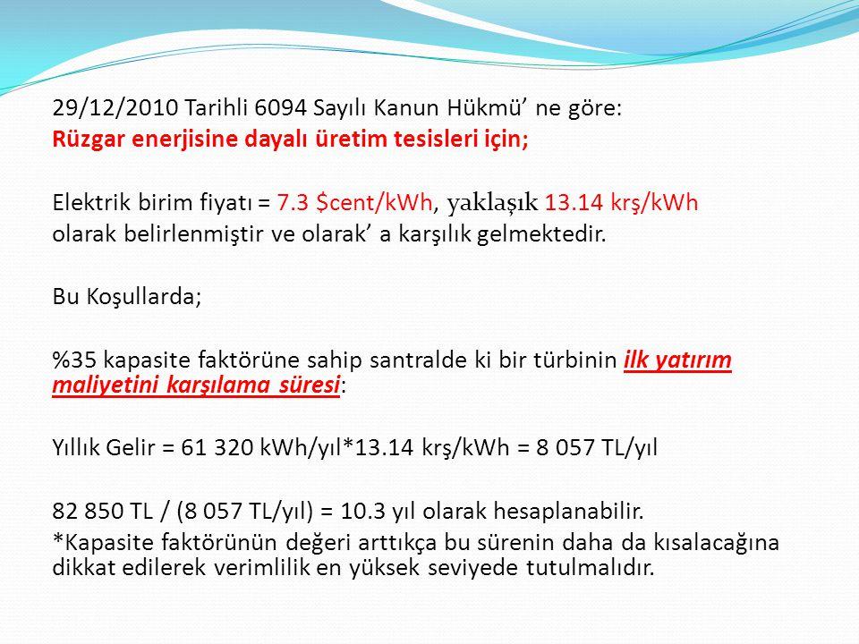 29/12/2010 Tarihli 6094 Sayılı Kanun Hükmü' ne göre: Rüzgar enerjisine dayalı üretim tesisleri için; Elektrik birim fiyatı = 7.3 $cent/kWh, yaklaşık 13.14 krş/kWh olarak belirlenmiştir ve olarak' a karşılık gelmektedir.