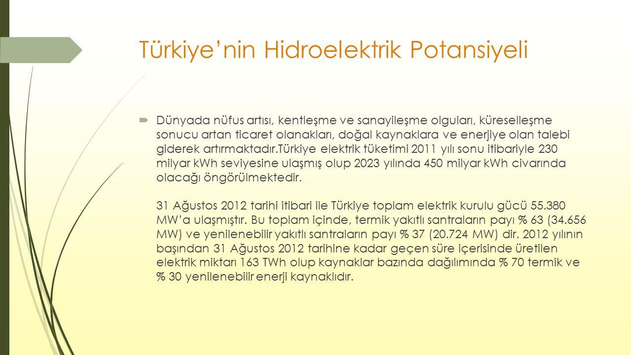 Türkiye'nin Hidroelektrik Potansiyeli  Dünyada nüfus artısı, kentleşme ve sanayileşme olguları, küreselleşme sonucu artan ticaret olanakları, doğal k