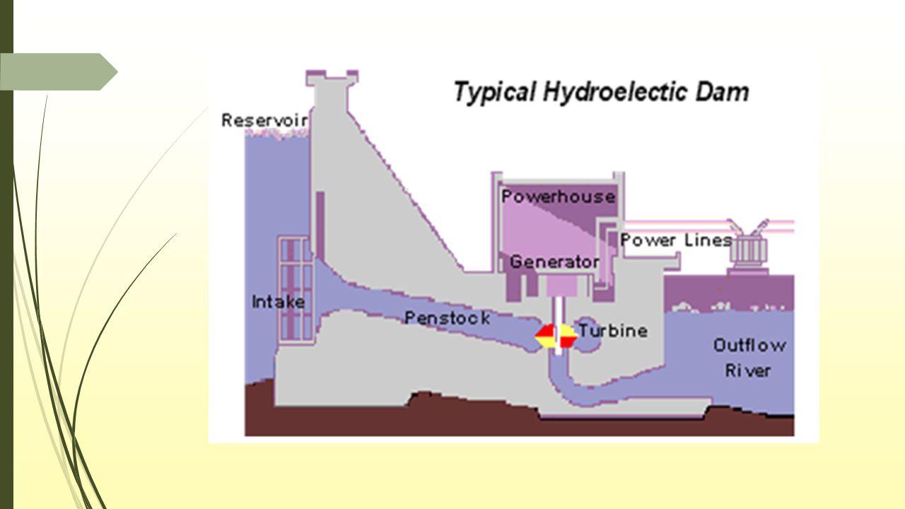  Pompaj Depolamalı Hidroelektrik Santrallerden Faydalanılması Enerjiyi depolamanın bir yolu da sistemin güç talebinin düşük olduğunda suyu yüksekte bir haznede depolamak ve bu Şekilde biriktirilen sudan puant zamanlarda hidroelektrik enerji elde etmektir.