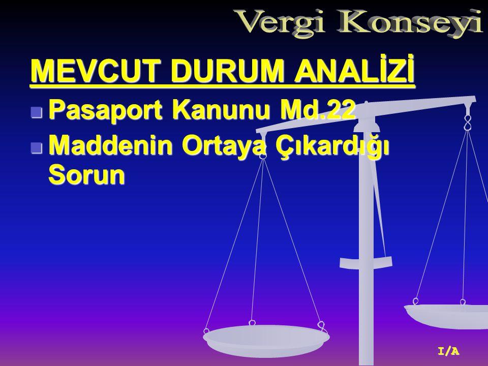 MEVCUT DURUM ANALİZİ Pasaport Kanunu Md.22 Pasaport Kanunu Md.22 Maddenin Ortaya Çıkardığı Sorun Maddenin Ortaya Çıkardığı SorunI/A