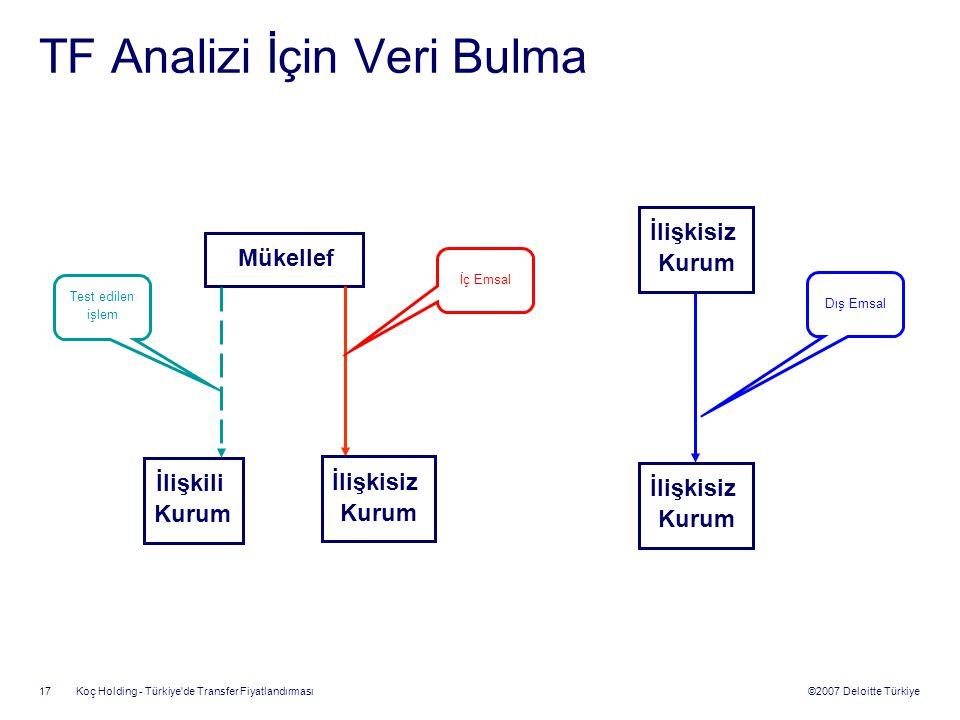 ©2007 Deloitte Türkiye Koç Holding - Türkiye'de Transfer Fiyatlandırması 17 TF Analizi İçin Veri Bulma Mükellef İlişkili Kurum İlişkisiz Kurum İlişkis