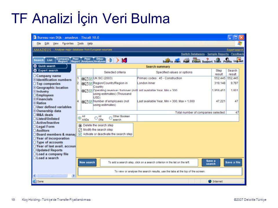 ©2007 Deloitte Türkiye Koç Holding - Türkiye'de Transfer Fiyatlandırması 19 TF Analizi İçin Veri Bulma