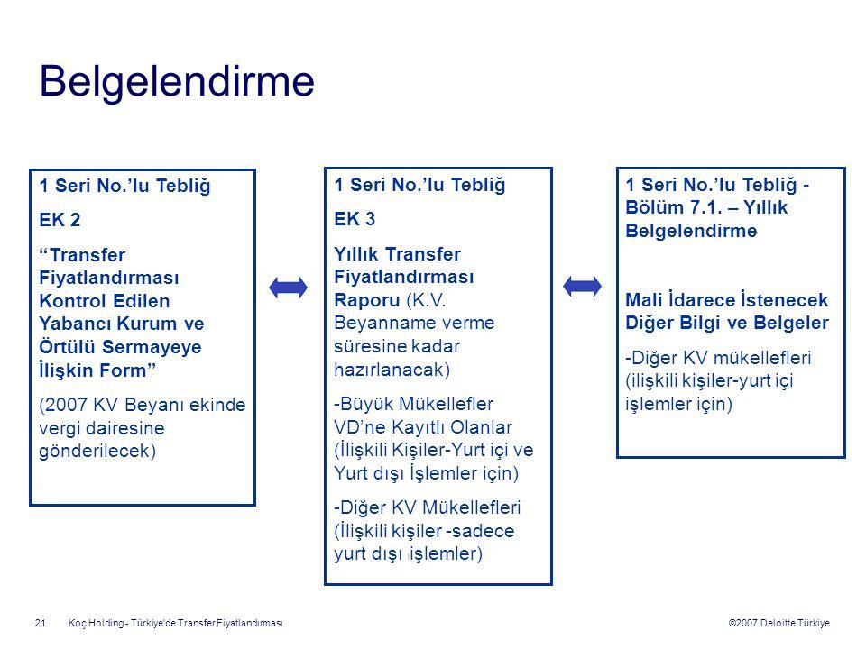 """©2007 Deloitte Türkiye Koç Holding - Türkiye'de Transfer Fiyatlandırması 21 Belgelendirme 1 Seri No.'lu Tebliğ EK 2 """"Transfer Fiyatlandırması Kontrol"""