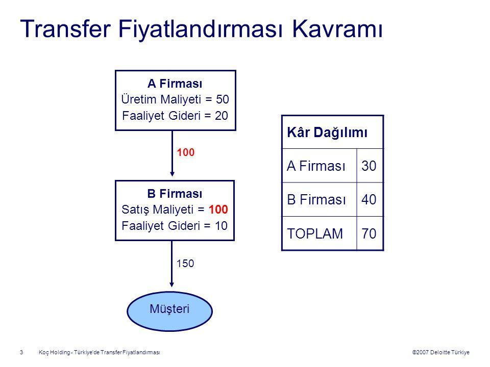 ©2007 Deloitte Türkiye Koç Holding - Türkiye de Transfer Fiyatlandırması 4 Transfer Fiyatlandırması Kavramı A Firması Üretim Maliyeti = 50 Faaliyet Gideri = 20 B Firması Satış Maliyeti = 80 Faaliyet Gideri = 10 Müşteri 80 150 Kâr Dağılımı A Firması10 B Firması60 TOPLAM70