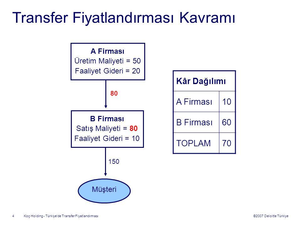 ©2007 Deloitte Türkiye Koç Holding - Türkiye de Transfer Fiyatlandırması 15 Transfer Fiyatlandırması Yöntemleri 1.Karşılaştırılabilir Fiyat Yöntemi (Comparable Uncontrolled Price Method) 2.Maliyet Artı Yöntemi (Cost Plus Method) 3.Yeniden Satış Fiyatı Yöntemi (Resale Price Method) 4.Diğer yöntemler: 1.Kâr Bölüşüm Yöntemi (Profit Split Method) 2.İşleme Dayalı Net Kâr Marjı Yöntemi (Transactional Net Margin Method) İşlemin mahiyetine en uygun yöntem seçilir –Tebliğe göre, Karşılaştırılabilir Fiyat Yöntemi eğer uygulanabiliyorsa diğer yöntemlere tercih edilmelidir.