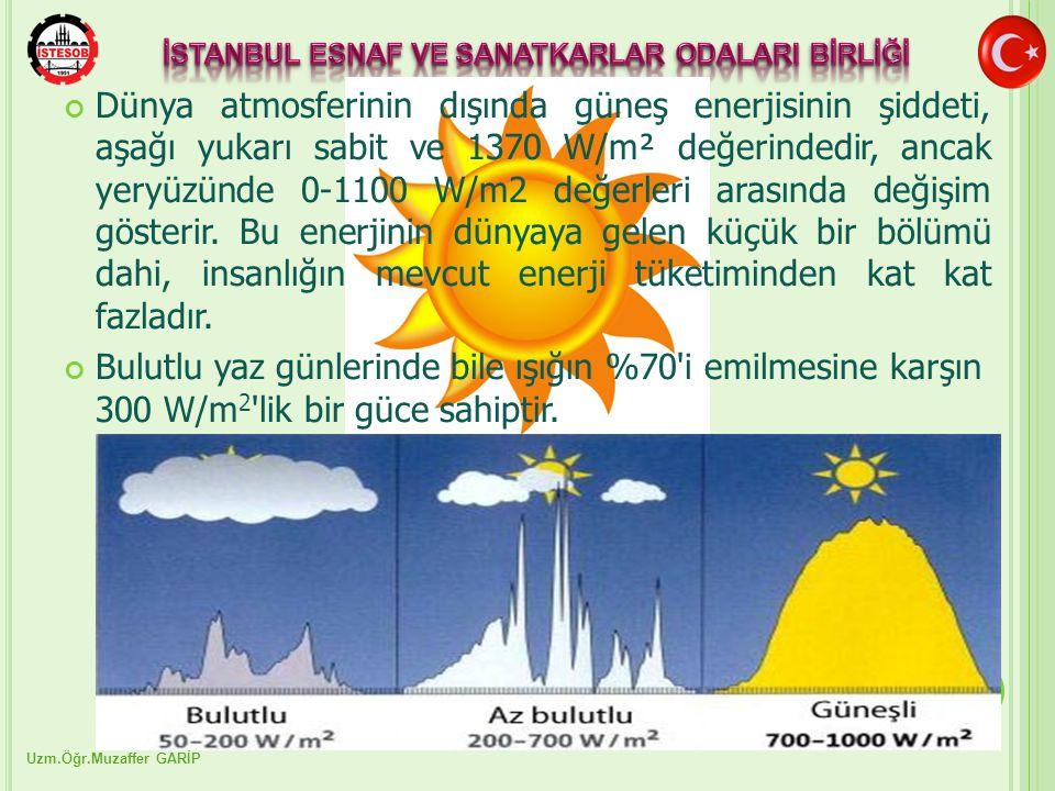 5 Dünya atmosferinin dışında güneş enerjisinin şiddeti, aşağı yukarı sabit ve 1370 W/m² değerindedir, ancak yeryüzünde 0-1100 W/m2 değerleri arasında
