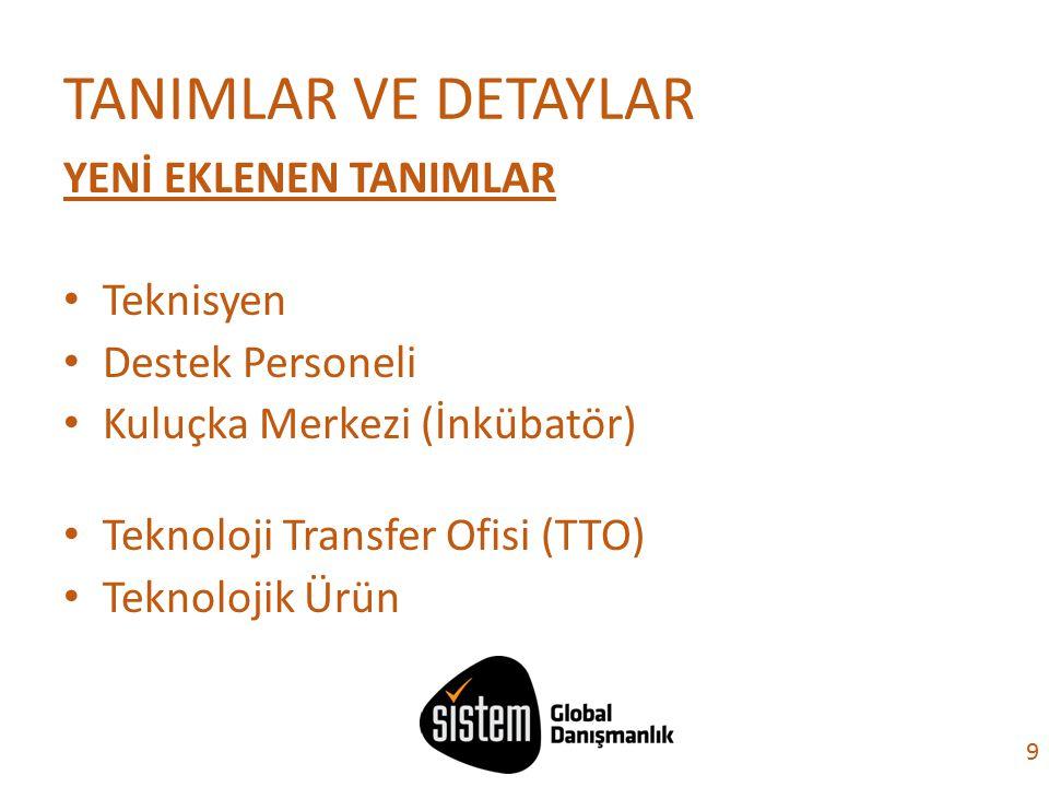 TANIMLAR VE DETAYLAR YENİ EKLENEN TANIMLAR Teknisyen Destek Personeli Kuluçka Merkezi (İnkübatör) Teknoloji Transfer Ofisi (TTO) Teknolojik Ürün 9