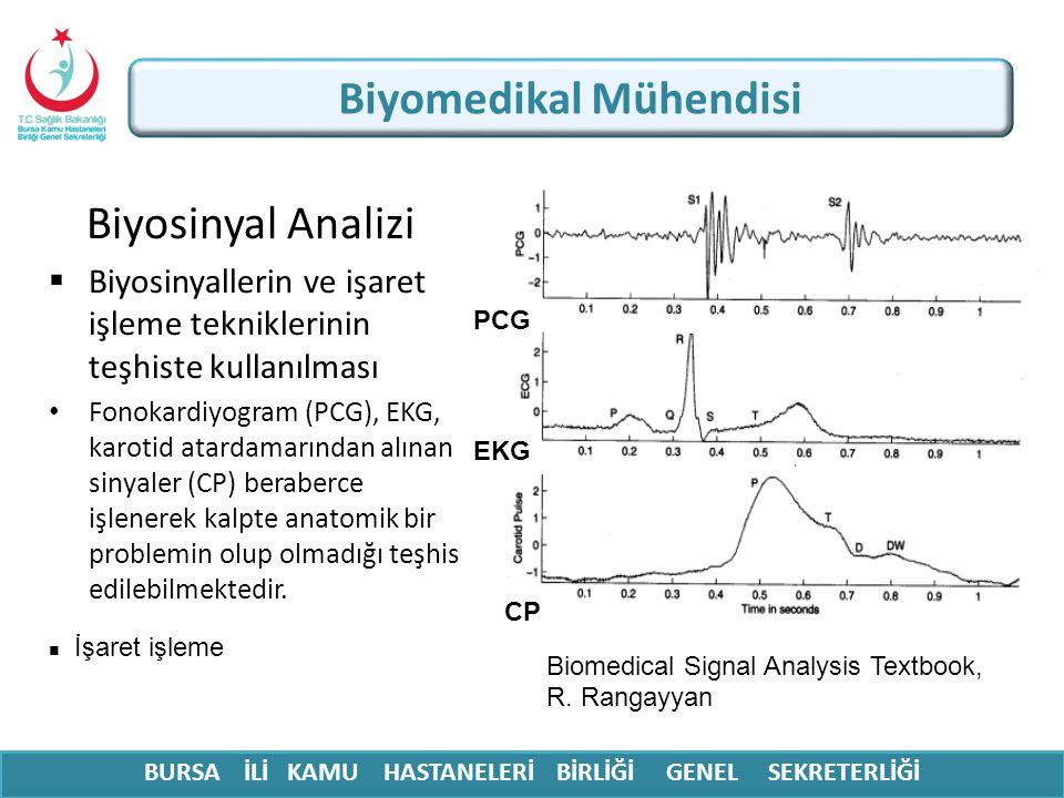 BURSA İLİ KAMU HASTANELERİ BİRLİĞİ GENEL SEKRETERLİĞİ Biyosinyal Analizi  Biyosinyallerin ve işaret işleme tekniklerinin teşhiste kullanılması Fonoka