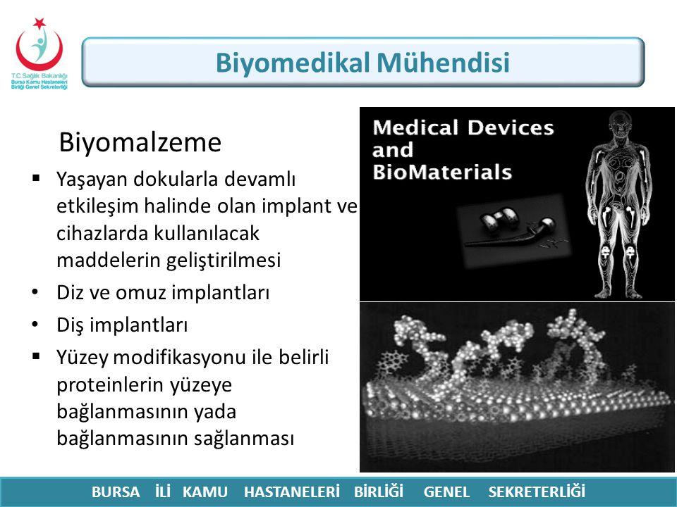BURSA İLİ KAMU HASTANELERİ BİRLİĞİ GENEL SEKRETERLİĞİ Biyomedikal Mühendisi Biyomalzeme  Yaşayan dokularla devamlı etkileşim halinde olan implant ve
