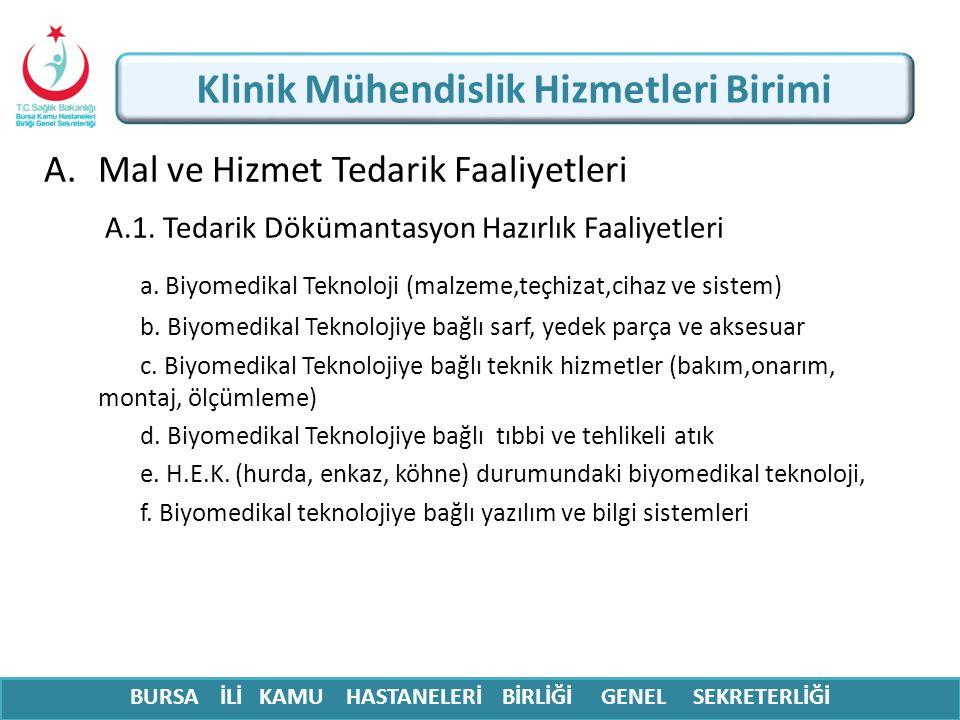 A.Mal ve Hizmet Tedarik Faaliyetleri A.1. Tedarik Dökümantasyon Hazırlık Faaliyetleri a. Biyomedikal Teknoloji (malzeme,teçhizat,cihaz ve sistem) b. B