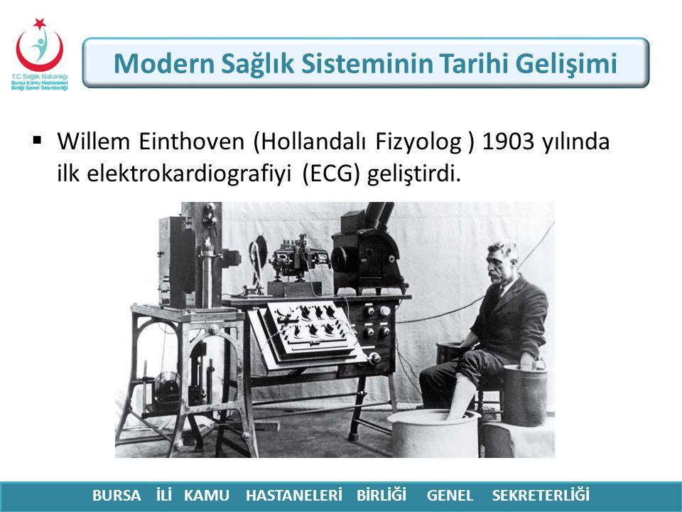  Willem Einthoven (Hollandalı Fizyolog ) 1903 yılında ilk elektrokardiografiyi (ECG) geliştirdi. BURSA İLİ KAMU HASTANELERİ BİRLİĞİ GENEL SEKRETERLİĞ