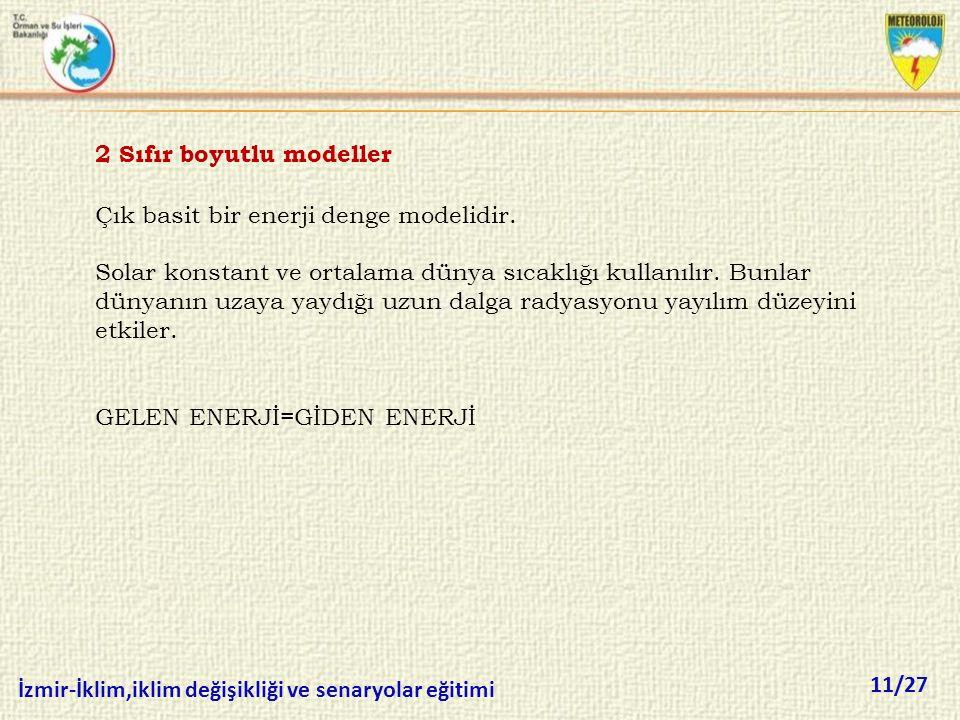11/27 İzmir-İklim,iklim değişikliği ve senaryolar eğitimi Çık basit bir enerji denge modelidir. Solar konstant ve ortalama dünya sıcaklığı kullanılır.