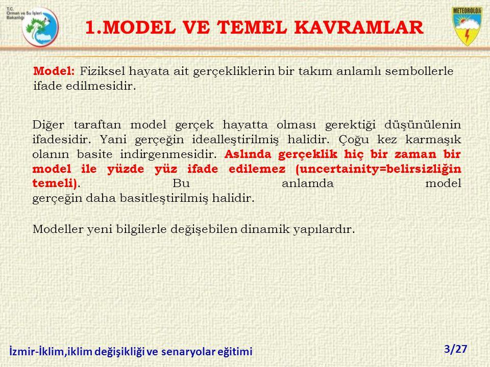3/27 İzmir-İklim,iklim değişikliği ve senaryolar eğitimi 1.MODEL VE TEMEL KAVRAMLAR Model: Fiziksel hayata ait gerçekliklerin bir takım anlamlı sembol