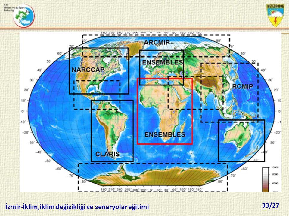 33/27 İzmir-İklim,iklim değişikliği ve senaryolar eğitimi