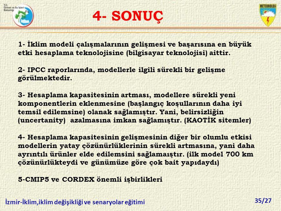 35/27 İzmir-İklim,iklim değişikliği ve senaryolar eğitimi 4- SONUÇ 1- İklim modeli çalışmalarının gelişmesi ve başarısına en büyük etki hesaplama tekn