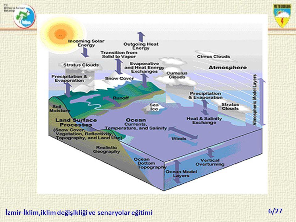 6/27 İzmir-İklim,iklim değişikliği ve senaryolar eğitimi