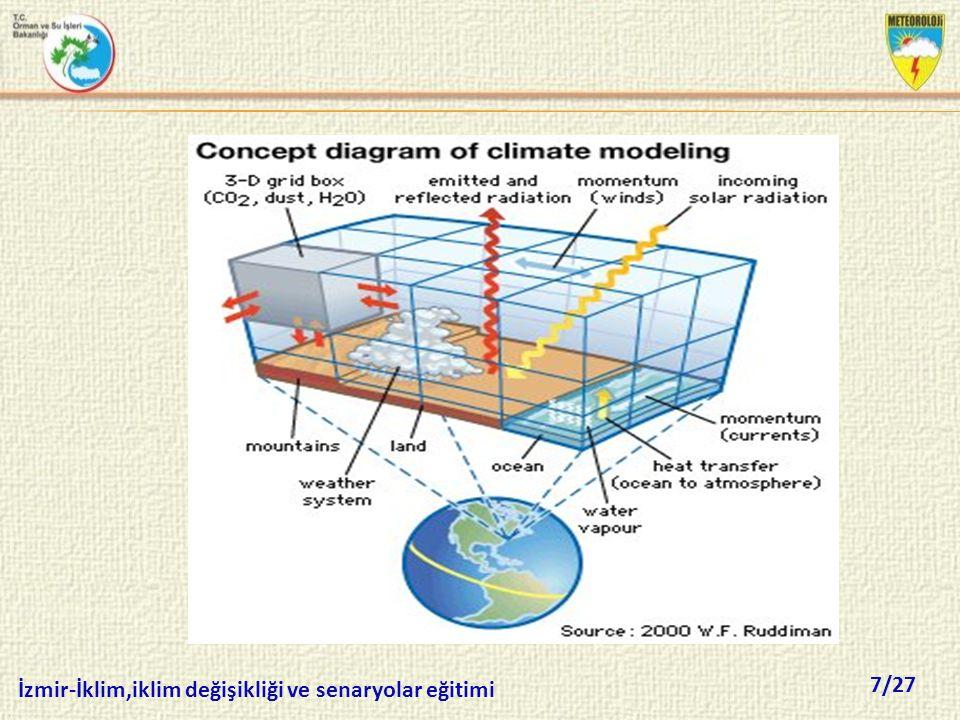 7/27 İzmir-İklim,iklim değişikliği ve senaryolar eğitimi