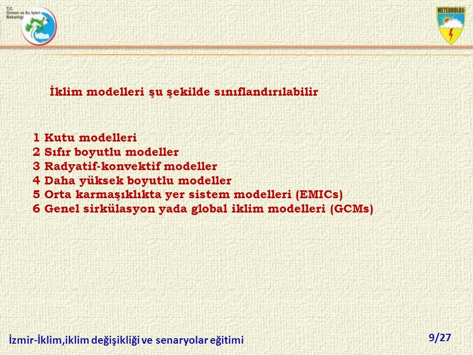 9/27 İzmir-İklim,iklim değişikliği ve senaryolar eğitimi 1 Kutu modelleri 2 Sıfır boyutlu modeller 3 Radyatif-konvektif modeller 4 Daha yüksek boyutlu