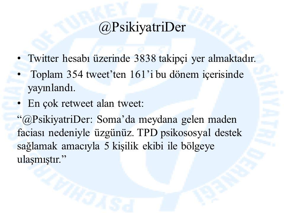 @PsikiyatriDer Twitter hesabı üzerinde 3838 takipçi yer almaktadır. Toplam 354 tweet'ten 161'i bu dönem içerisinde yayınlandı. En çok retweet alan twe