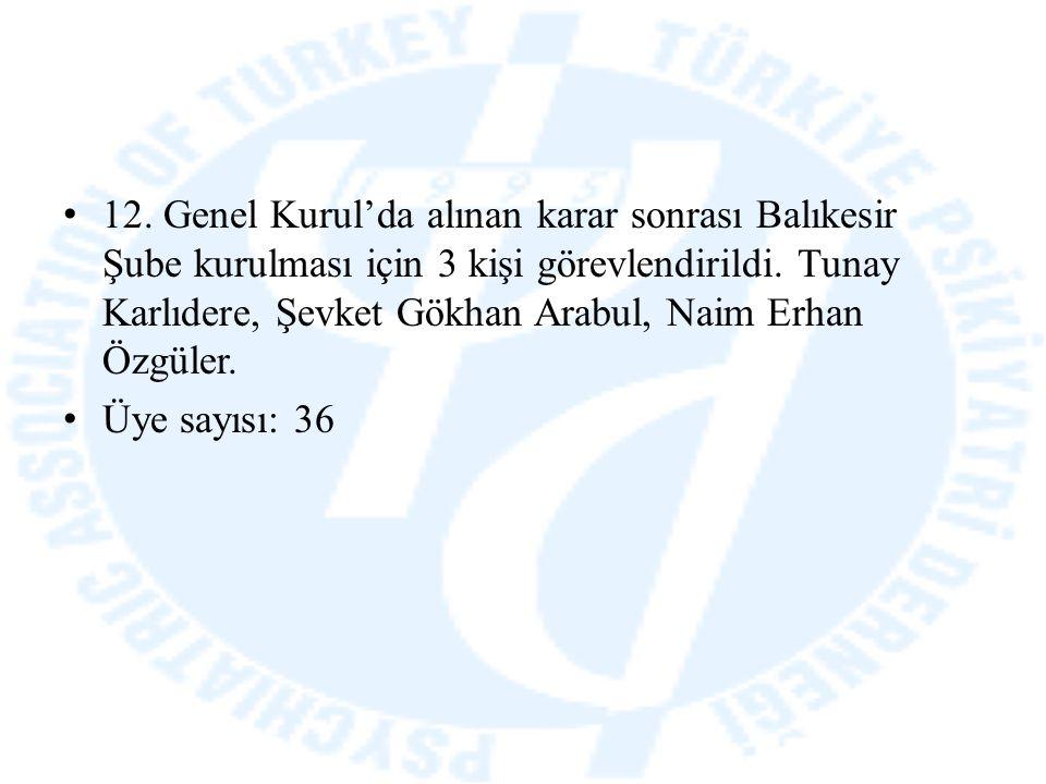 12. Genel Kurul'da alınan karar sonrası Balıkesir Şube kurulması için 3 kişi görevlendirildi. Tunay Karlıdere, Şevket Gökhan Arabul, Naim Erhan Özgüle