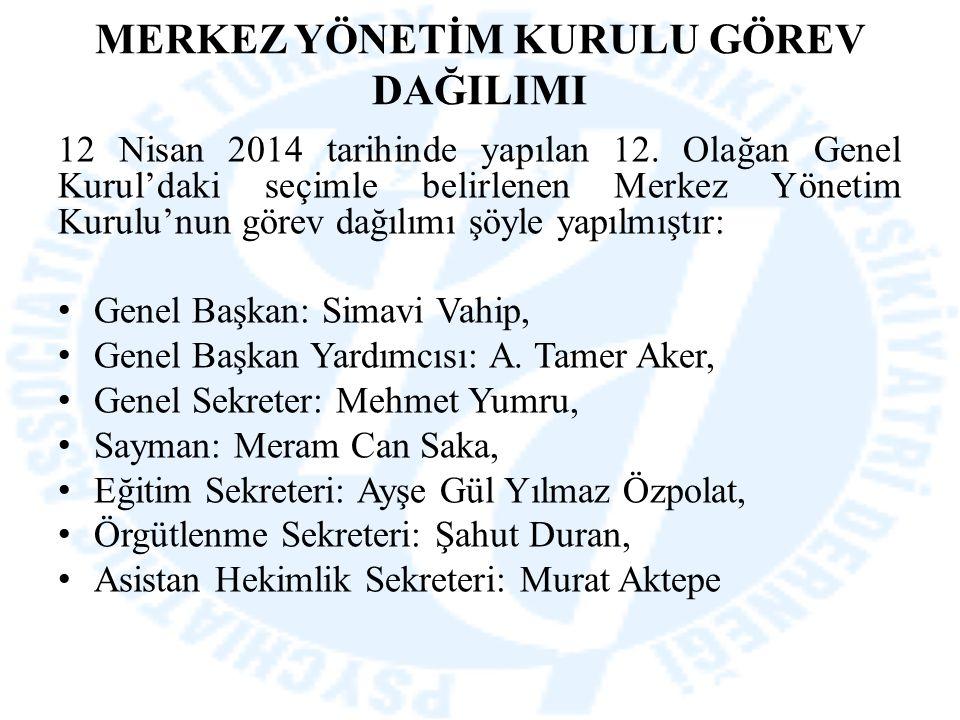 MERKEZ YÖNETİM KURULU GÖREV DAĞILIMI 12 Nisan 2014 tarihinde yapılan 12. Olağan Genel Kurul'daki seçimle belirlenen Merkez Yönetim Kurulu'nun görev da