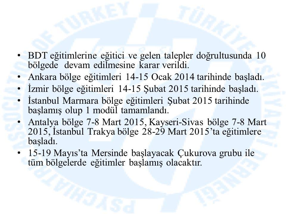 BDT eğitimlerine eğitici ve gelen talepler doğrultusunda 10 bölgede devam edilmesine karar verildi. Ankara bölge eğitimleri 14-15 Ocak 2014 tarihinde