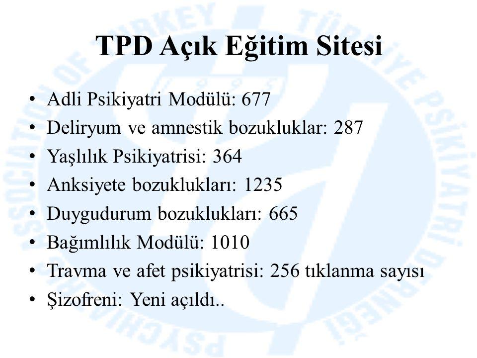 TPD Açık Eğitim Sitesi Adli Psikiyatri Modülü: 677 Deliryum ve amnestik bozukluklar: 287 Yaşlılık Psikiyatrisi: 364 Anksiyete bozuklukları: 1235 Duygu