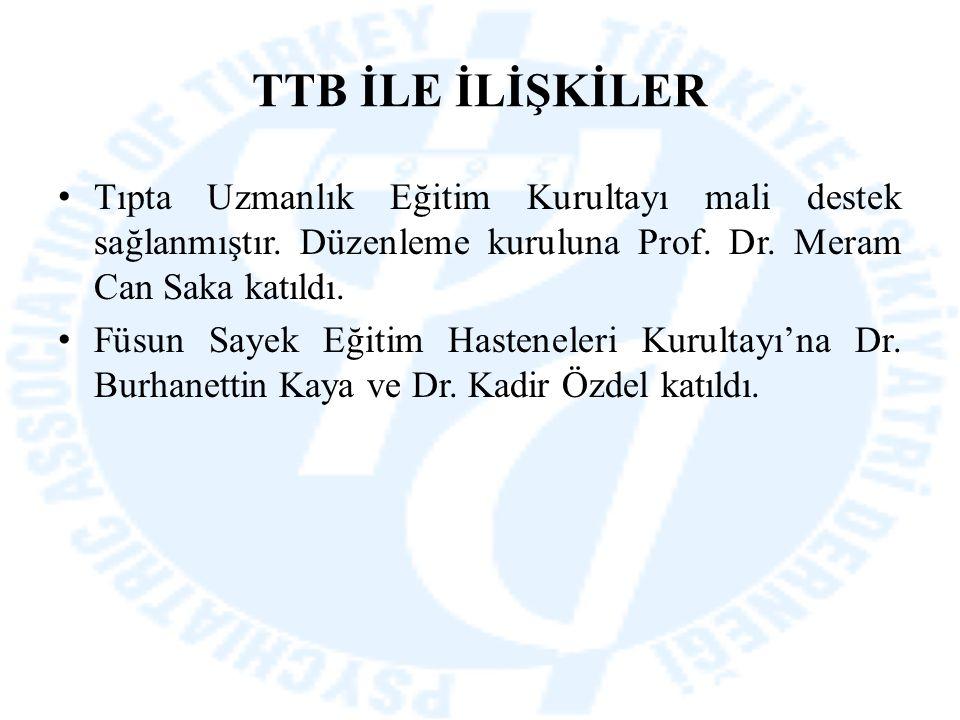 TTB İLE İLİŞKİLER Tıpta Uzmanlık Eğitim Kurultayı mali destek sağlanmıştır. Düzenleme kuruluna Prof. Dr. Meram Can Saka katıldı. Füsun Sayek Eğitim Ha