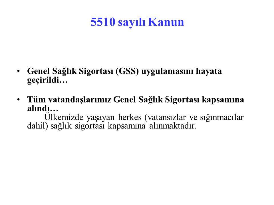 5510 sayılı Kanun Genel Sağlık Sigortası (GSS) uygulamasını hayata geçirildi… Tüm vatandaşlarımız Genel Sağlık Sigortası kapsamına alındı… Ülkemizde yaşayan herkes (vatansızlar ve sığınmacılar dahil) sağlık sigortası kapsamına alınmaktadır.