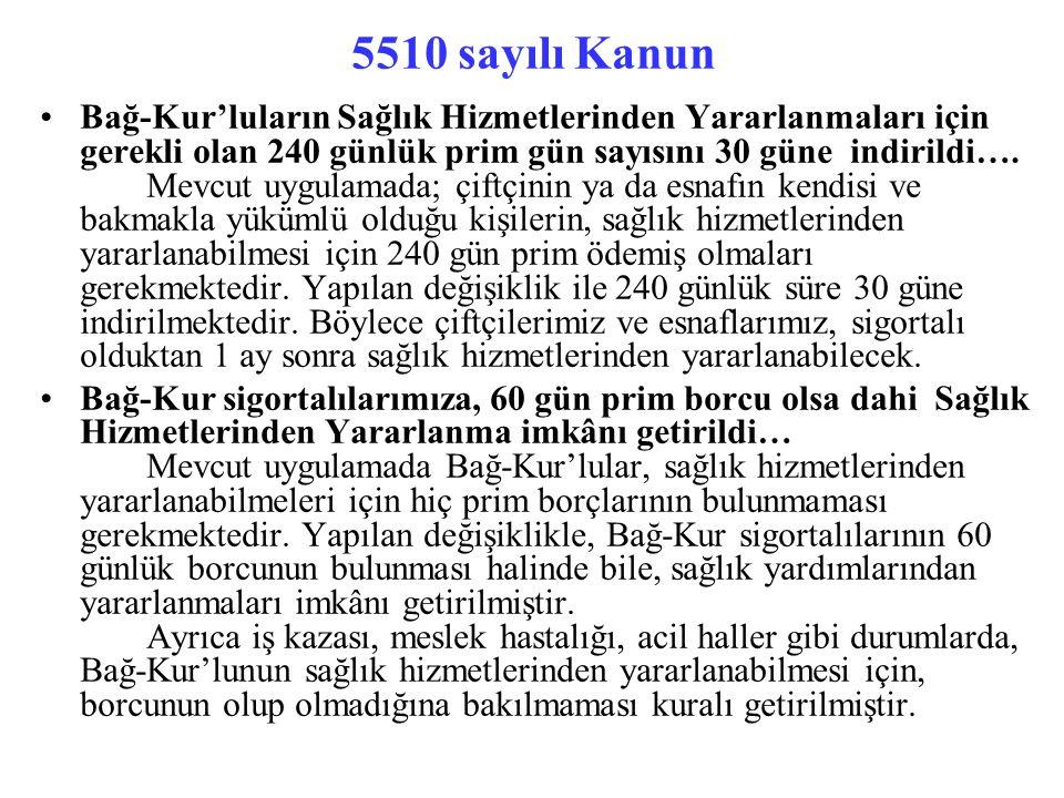 5510 sayılı Kanun Bağ-Kur'luların Sağlık Hizmetlerinden Yararlanmaları için gerekli olan 240 günlük prim gün sayısını 30 güne indirildi….