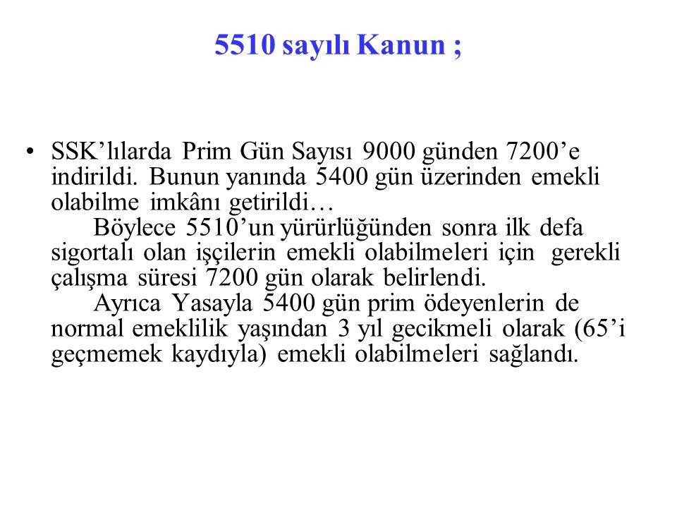 5510 sayılı Kanun ; SSK'lılarda Prim Gün Sayısı 9000 günden 7200'e indirildi.