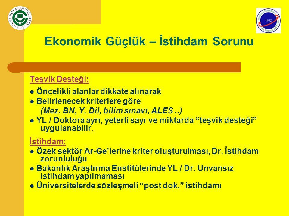 Ekonomik Güçlük – İstihdam Sorunu Teşvik Desteği: ● Öncelikli alanlar dikkate alınarak ● Belirlenecek kriterlere göre (Mez. BN, Y. Dil, bilim sınavı,