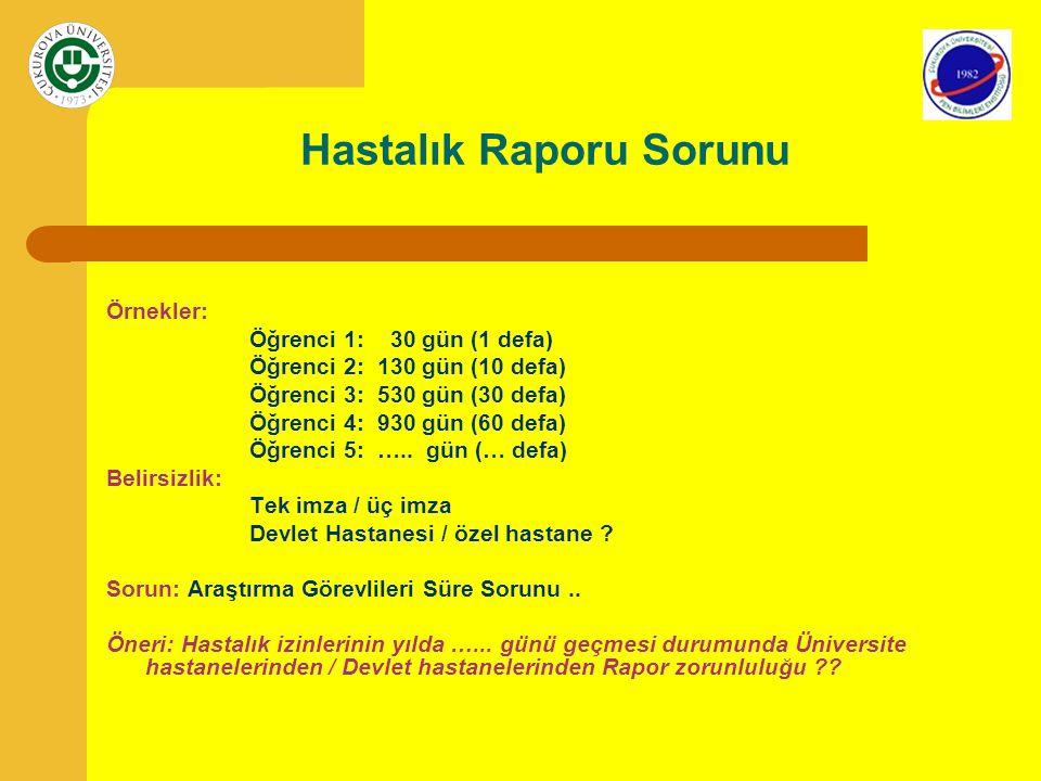 Hastalık Raporu Sorunu Örnekler: Öğrenci 1: 30 gün (1 defa) Öğrenci 2: 130 gün (10 defa) Öğrenci 3: 530 gün (30 defa) Öğrenci 4: 930 gün (60 defa) Öğr