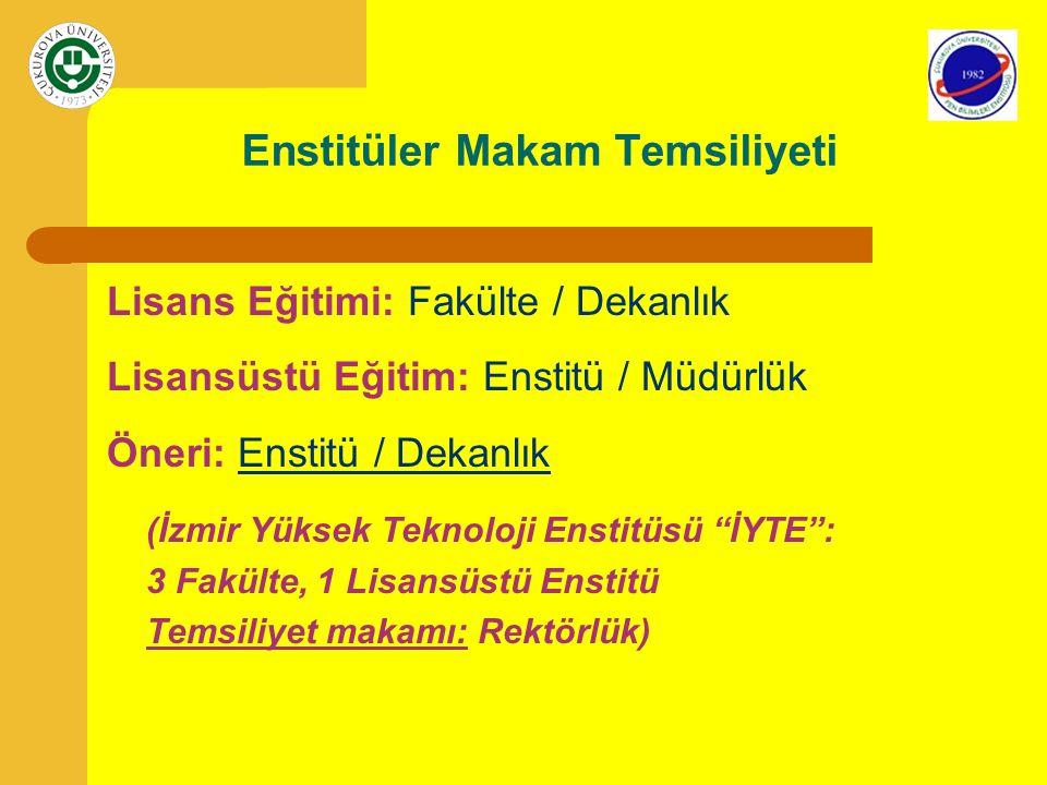 Enstitüler Makam Temsiliyeti Lisans Eğitimi: Fakülte / Dekanlık Lisansüstü Eğitim: Enstitü / Müdürlük Öneri: Enstitü / Dekanlık (İzmir Yüksek Teknoloj